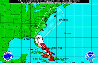 Hurricane Matthew.